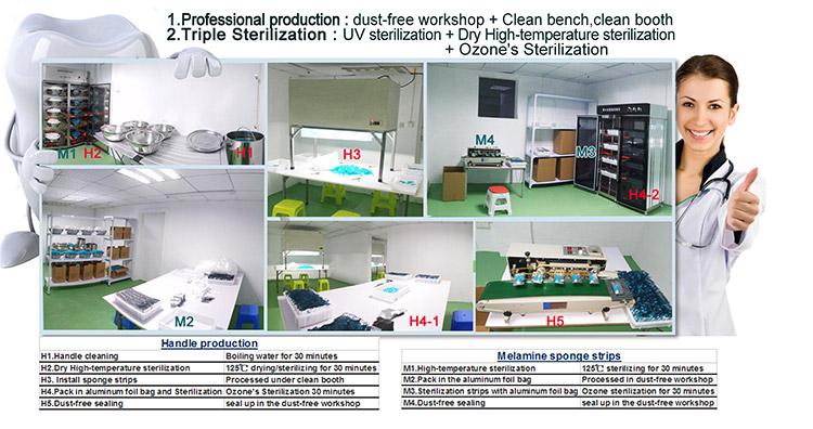magic-teeth-cleaning-kit-professional-production-,dust-free-workshop