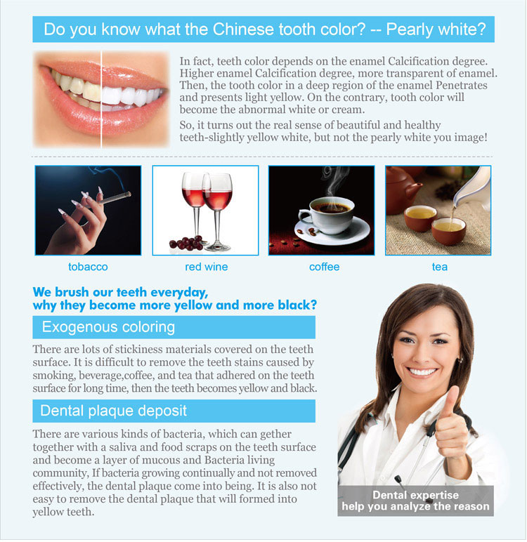 Do your know why our teeth become more yellow and more balck,exogenous coloring and dental plaque deposit form that
