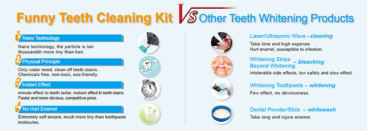 Shareusmile Teeth Whitening Kit For Stain Removal At-Home Teeth Whitening Kits vs other whitening
