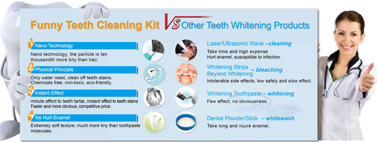 why-you-choose-Smile--Teeth-Cleaning-Kit-high quality Professional at home teeth whitening kits