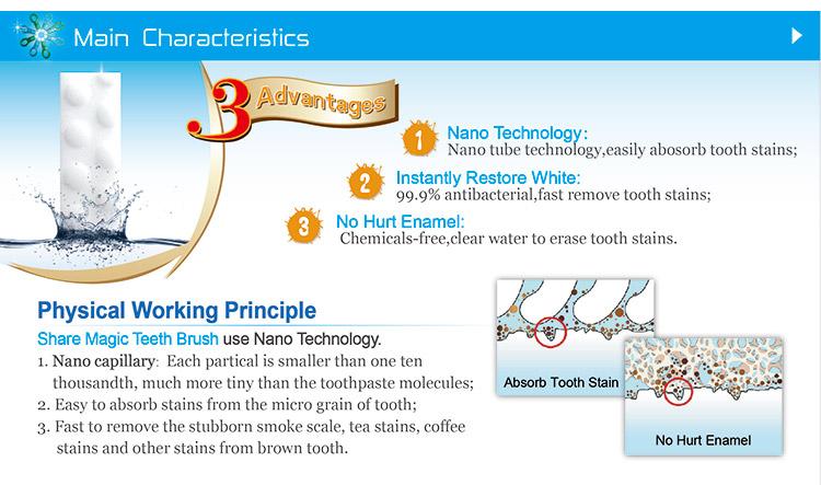 shareusmile magic teeth brush sponge strips use physical working principle